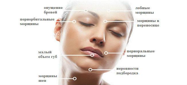Онемение кожи на лбу